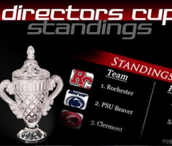 Director's Cup award for the 2015-16 season goes to Rochester College